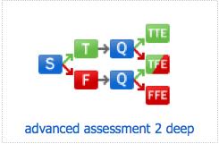 2I01b_advanced assessments 2