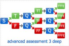 2I01c_advanced asessments 3