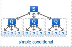 2I01e_simple conditional