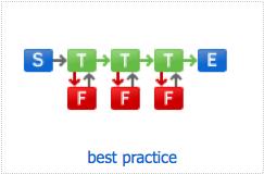 2I01h_best practice