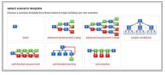 2I02b_add scenario
