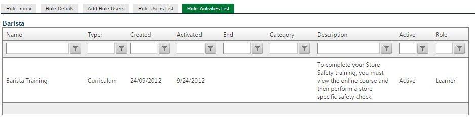 Role Activities List